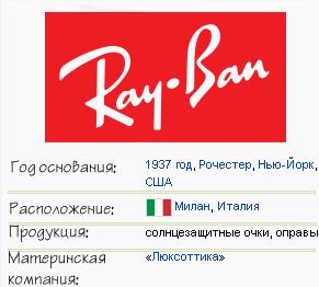 1937 год основание бренда ray-ban