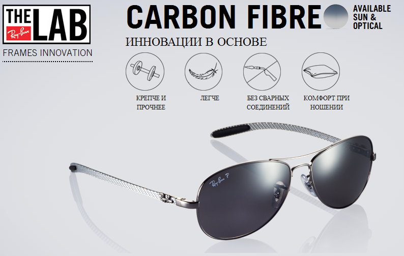 Carbon Fibre technology